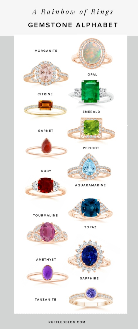 Colorful Gemstone Engagement Rings 101 with Angara