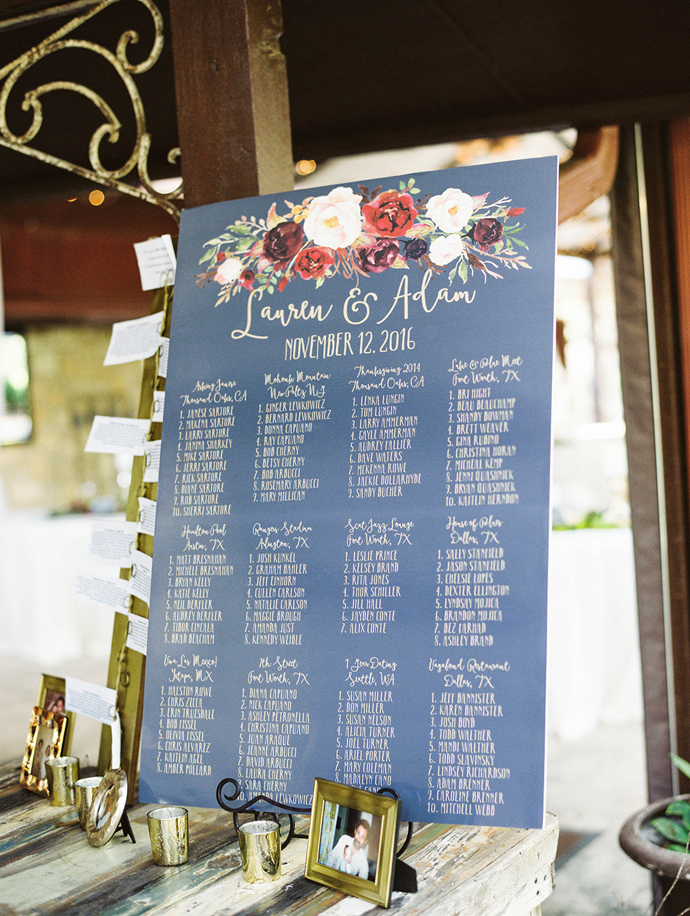 seating charts - photo by Honey Gem Creative https://ruffledblog.com/hill-country-garden-wedding